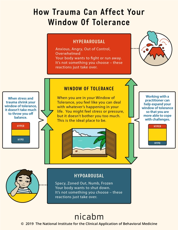 NICABM-InfoG-window-of-tolerance